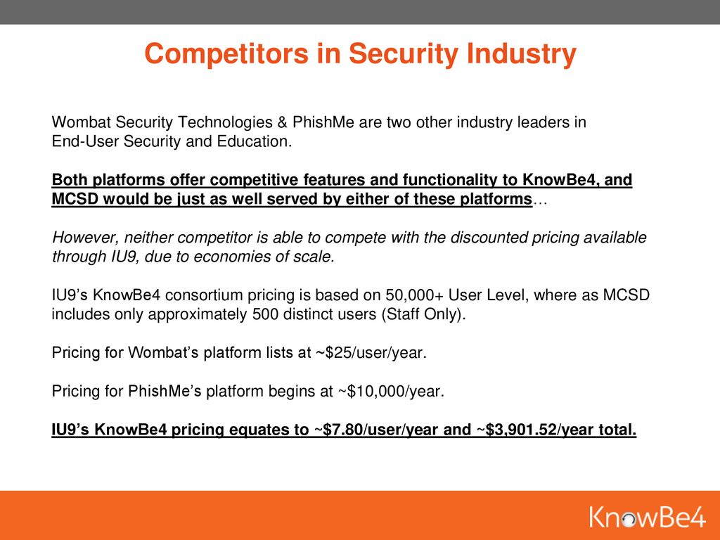 KnowBe4 is the world's most popular integrated platform for