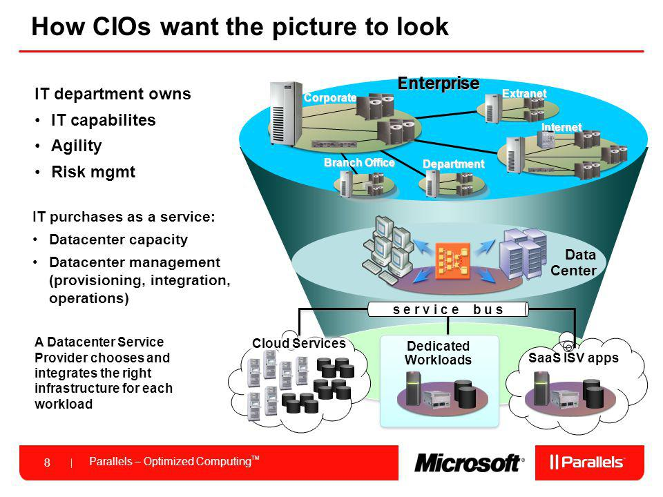 How CIOs want the picture to look