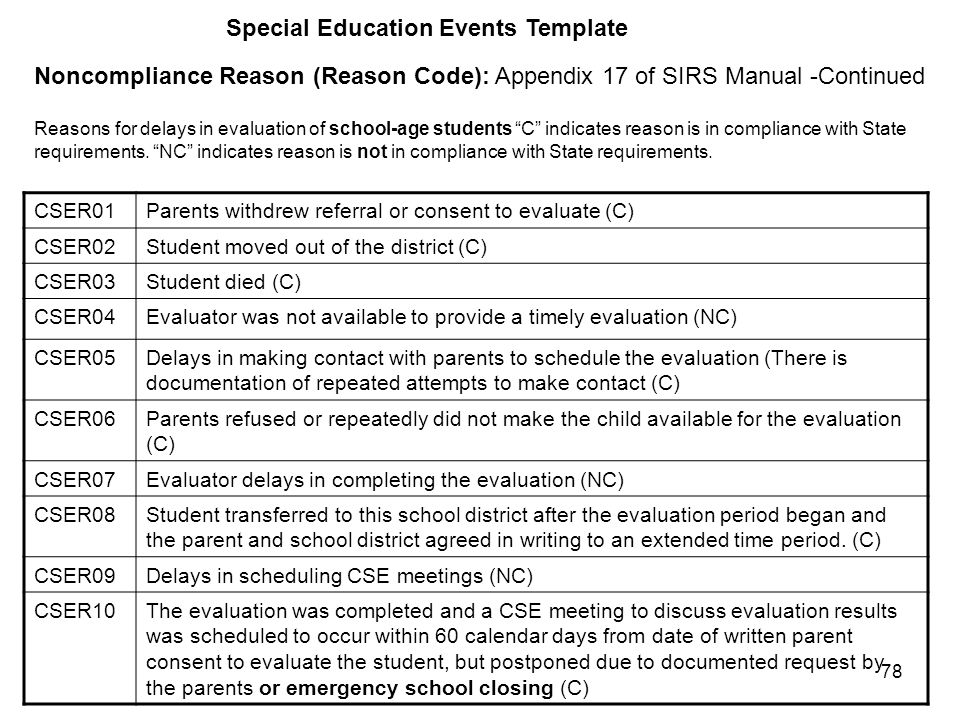 Special education data collection in school year ppt download spiritdancerdesigns Images