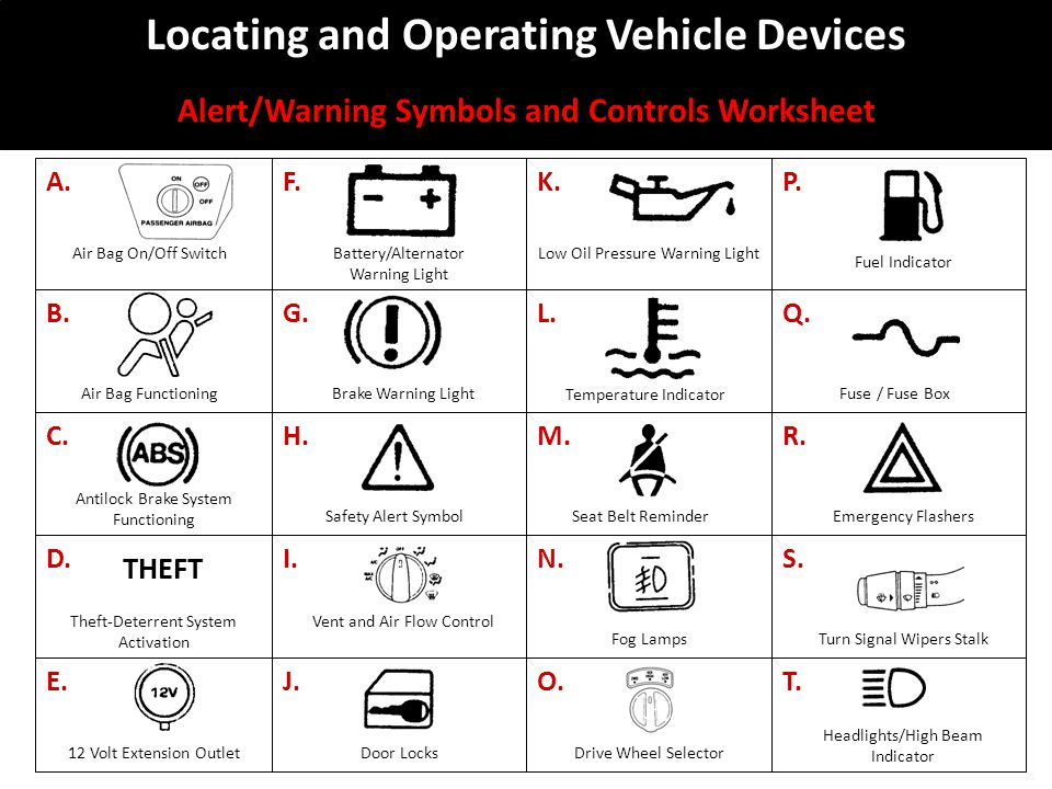 Preparing To Operate A Vehicle Ppt Video Online Download