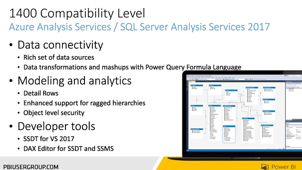 Welcome! Power BI User Group (PUG) - ppt download