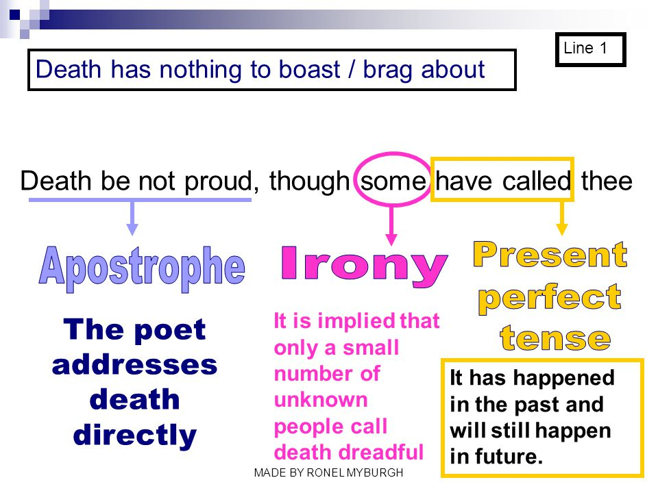 death be not proud analysis essay