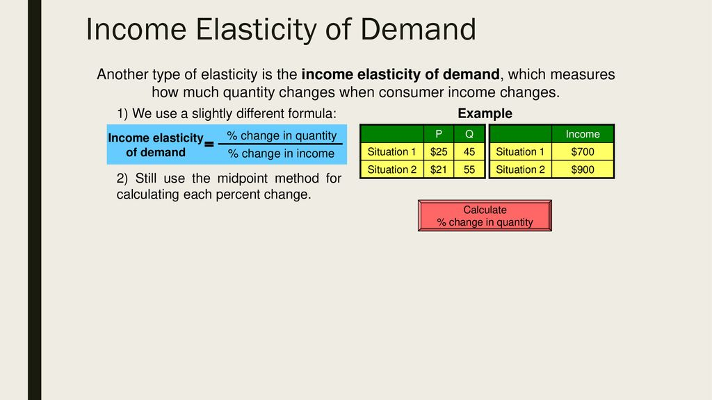Elasticity Of Demand E Ppt Download