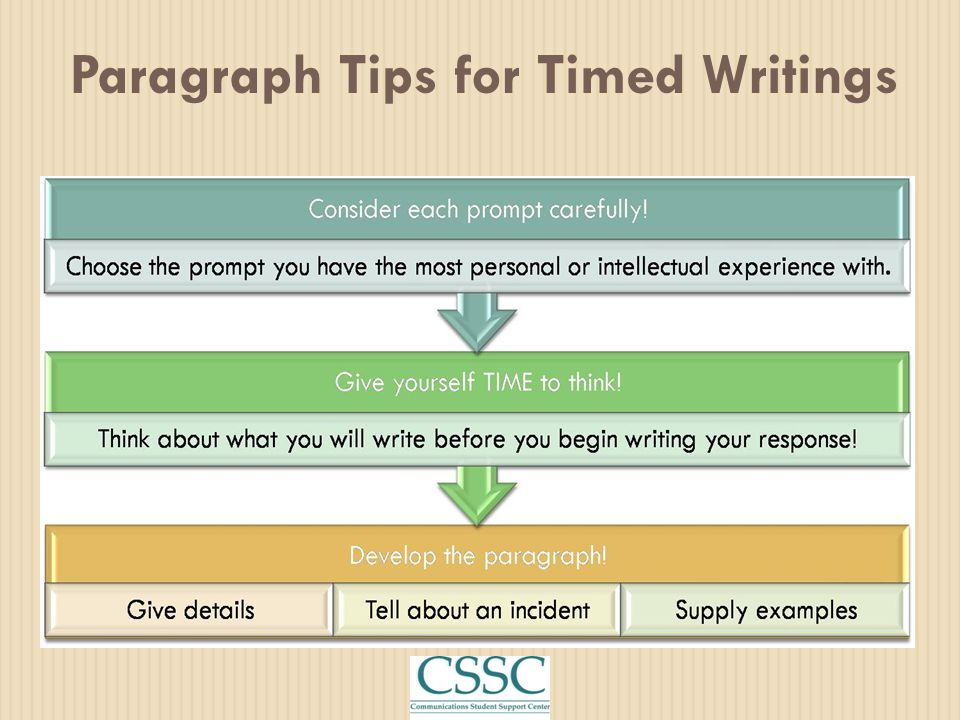 Paragraph Tips for Timed Writings