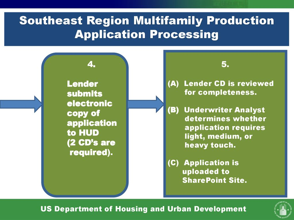 US Department of Housing and Urban Development - ppt download