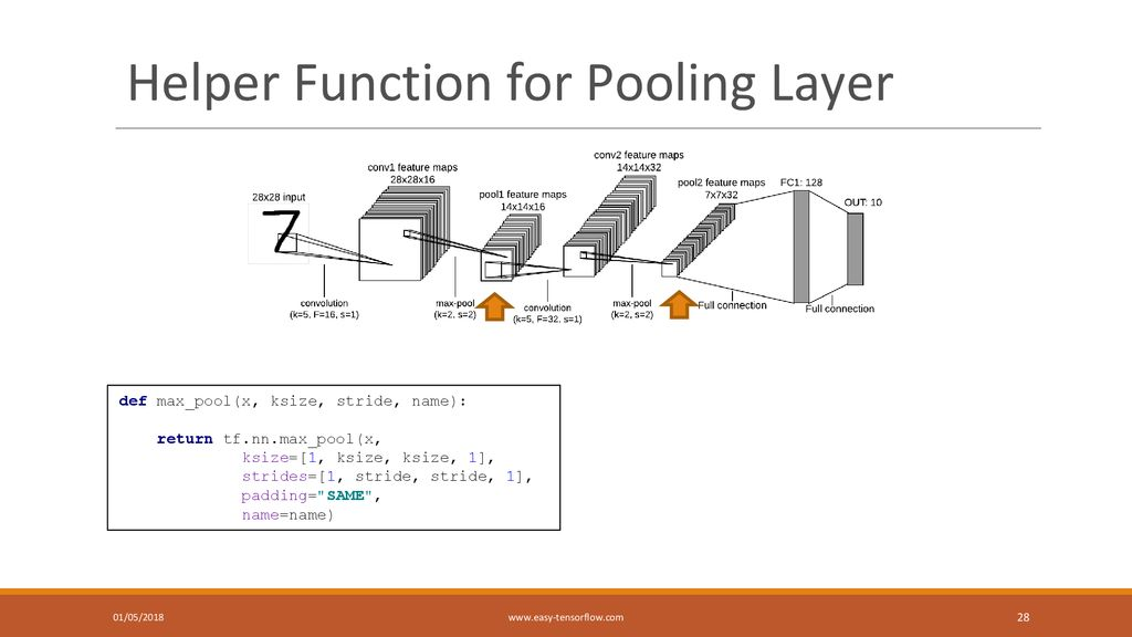 Tensorflow in Deep Learning - ppt download
