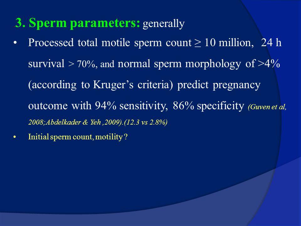 Sperm parameters: generally