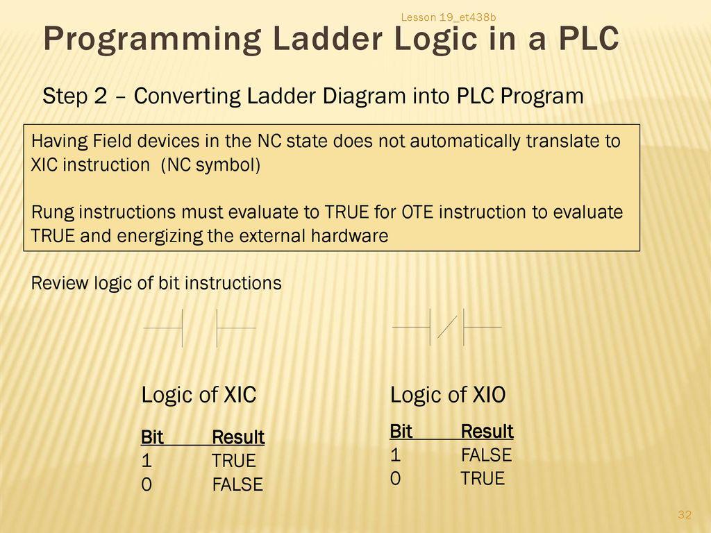Lesson 19: PLC Programming Techniques - ppt download