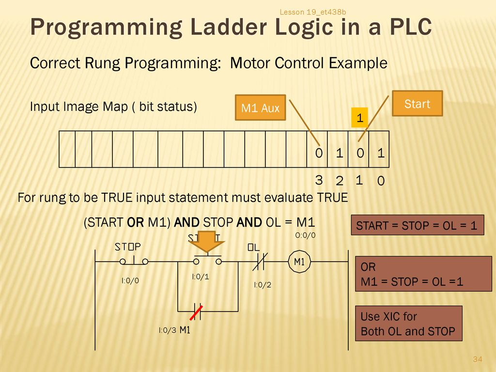 Lesson 19 Plc Programming Techniques Ppt Download Programmable Logic Controller Ladder Diagram Basic Layout In A