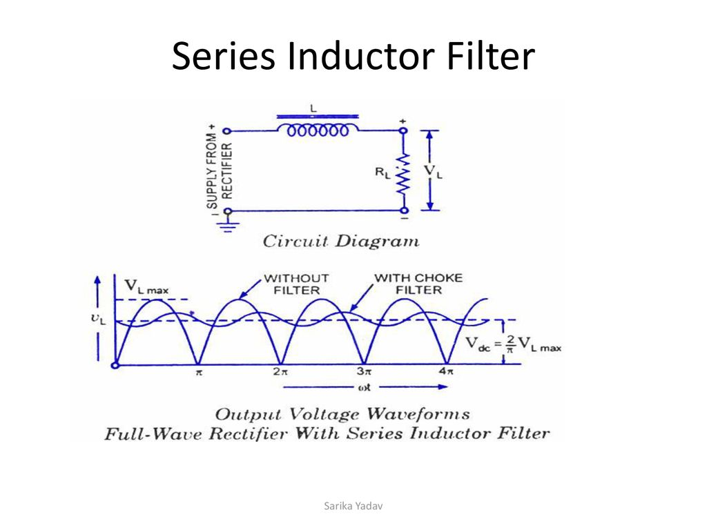 Rectifiers And Filters Ppt Download Circuit Full Wave Capacitor Choke 14 Series Inductor Filter Sarika Yadav 15 Center Tap