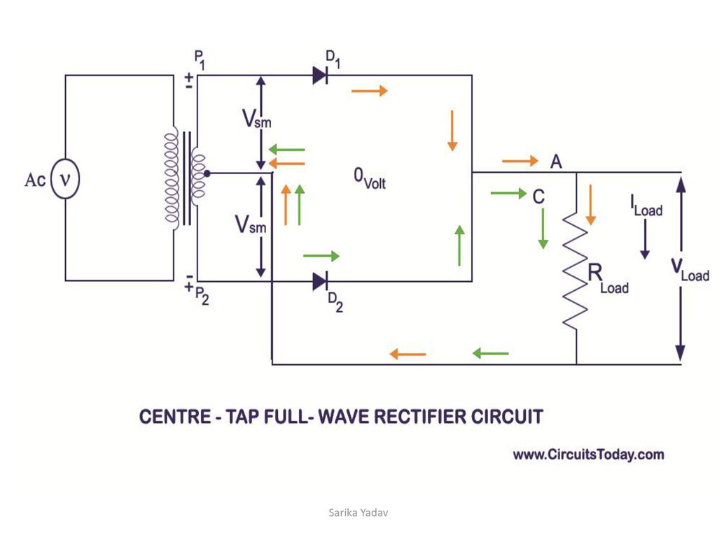 Rectifiers And Filters Ppt Download Centre Tap Full Wave Rectifier Center 4 Sarika Yadav