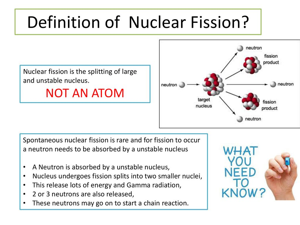 nuclear fission. - ppt download