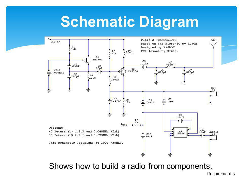 Radio Merit Badge Boy Scouts Of America Ppt Download. Wiring. Radio Scout Block Diagram At Scoala.co