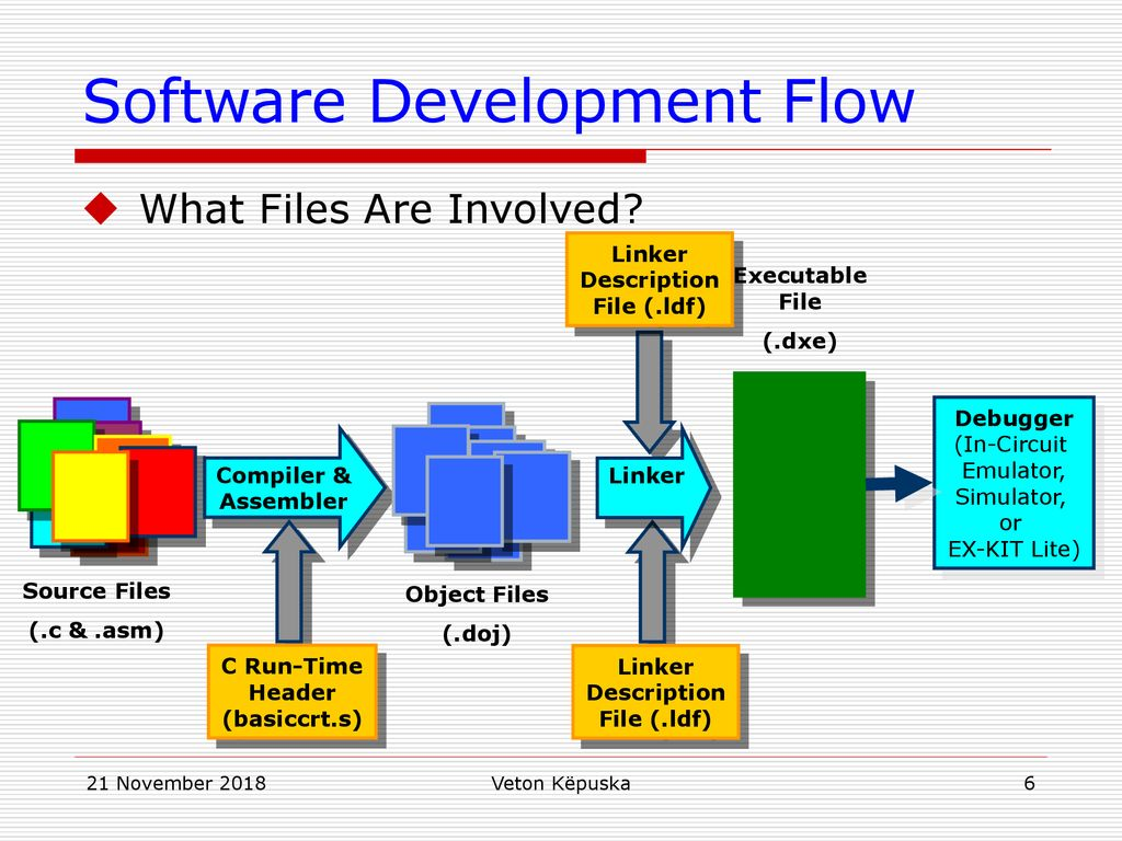 Microcomputer Systems 1 - ppt download