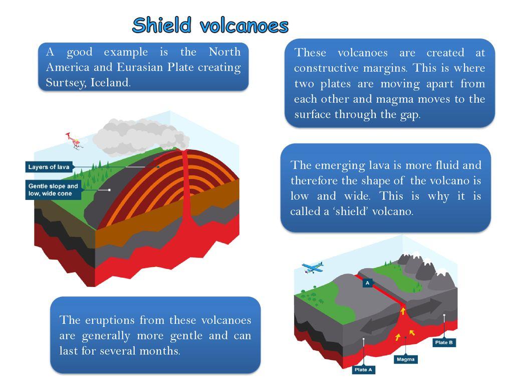What Are Volcanoes Like Ppt Download Volcano Diagram Shield Volcanojpg