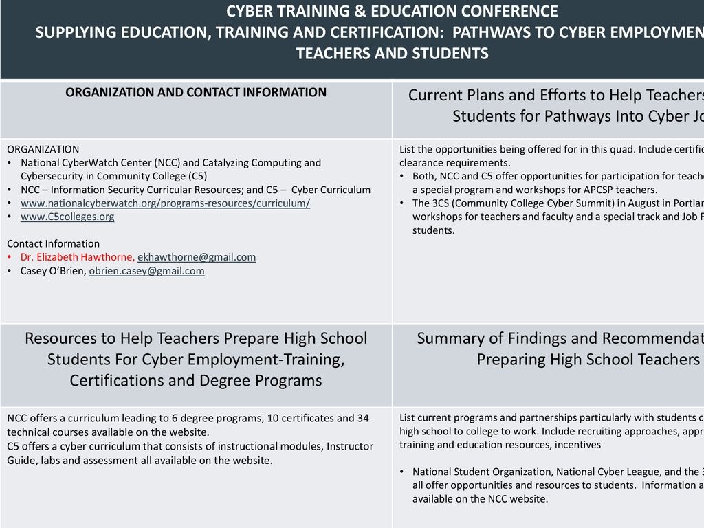 Supplying Education Training And Certifications Pathways To Cyber