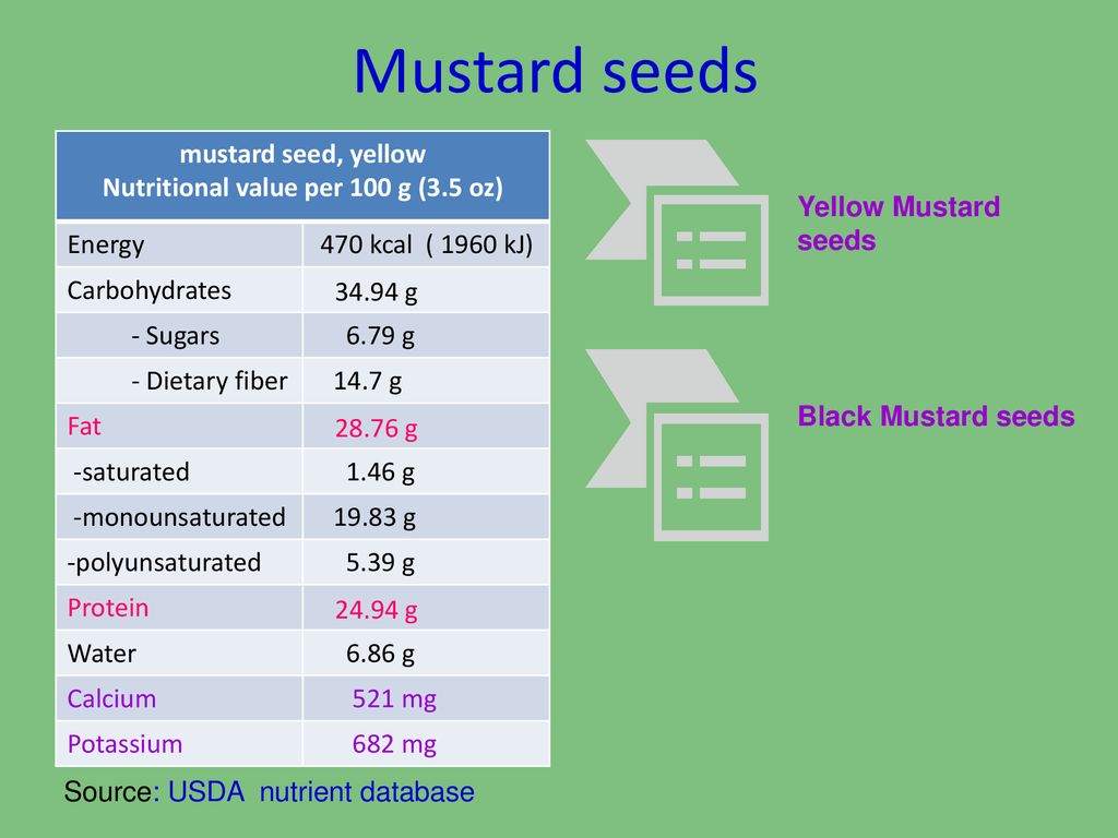 Mustard Processing and Technology - ppt download