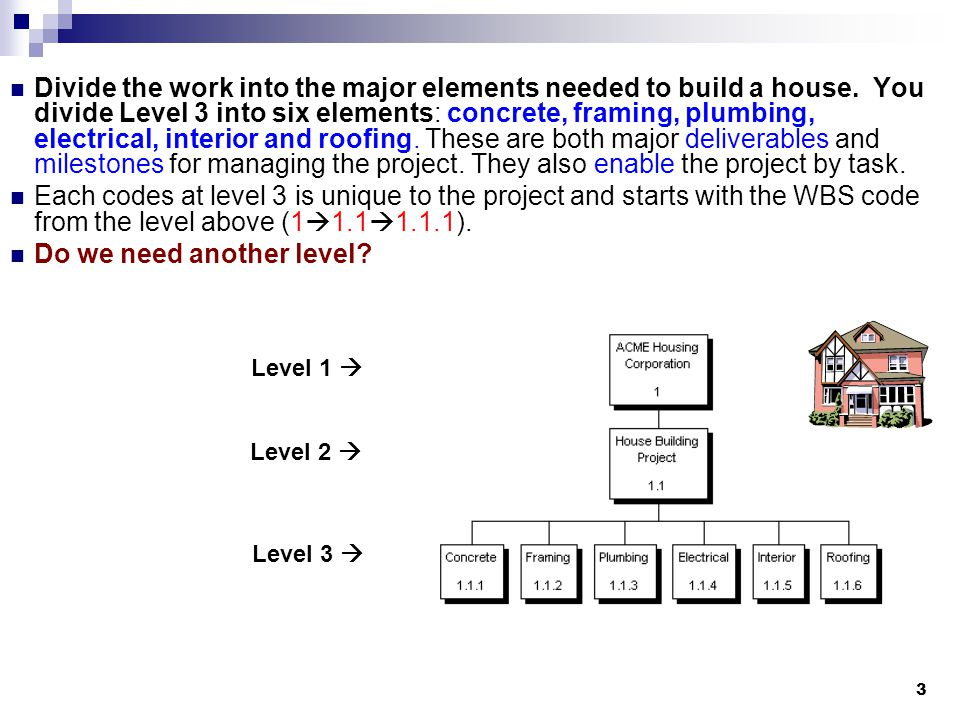 WBS-Construction of House (Example) WBS Dictionary - ppt