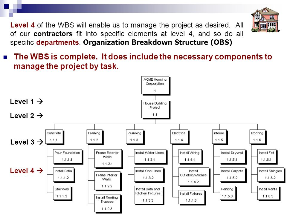Level 4 of the WBS will enable us to manage the project as desired