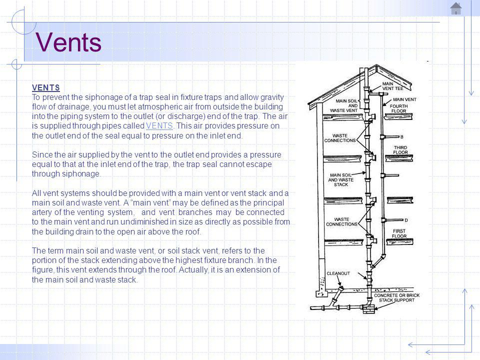 Typical Plumbing System - ppt video online download