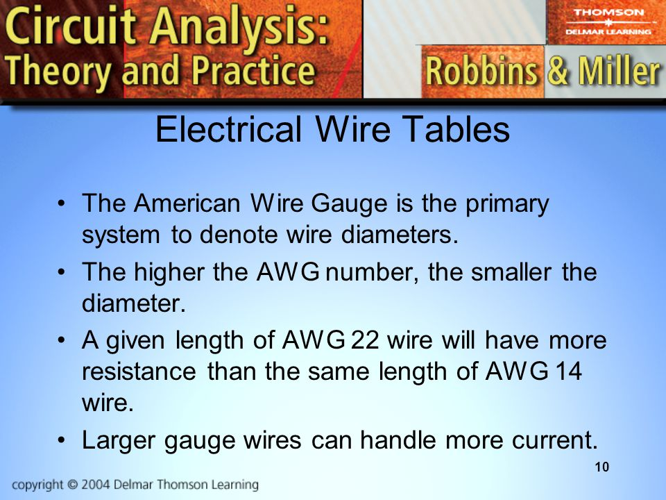 Chapter 3 resistance ppt download electrical wire tables greentooth Image collections