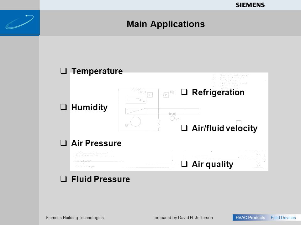 Main Applications Temperature Refrigeration Humidity