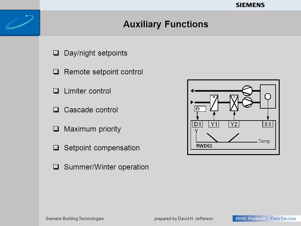 Auxiliary Functions Day/night setpoints Remote setpoint control
