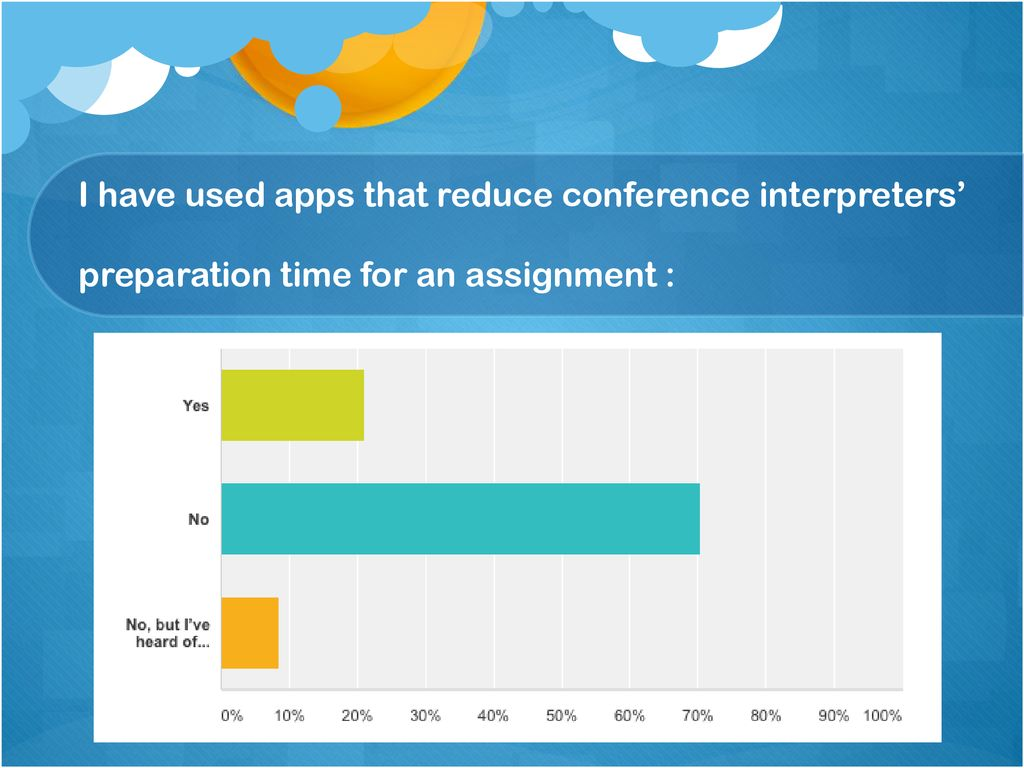 I have used apps that reduce conference interpreters' preparation time for an assignment :