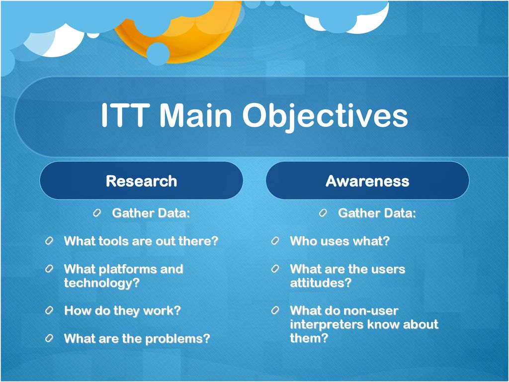 ITT Main Objectives Research Awareness Gather Data: