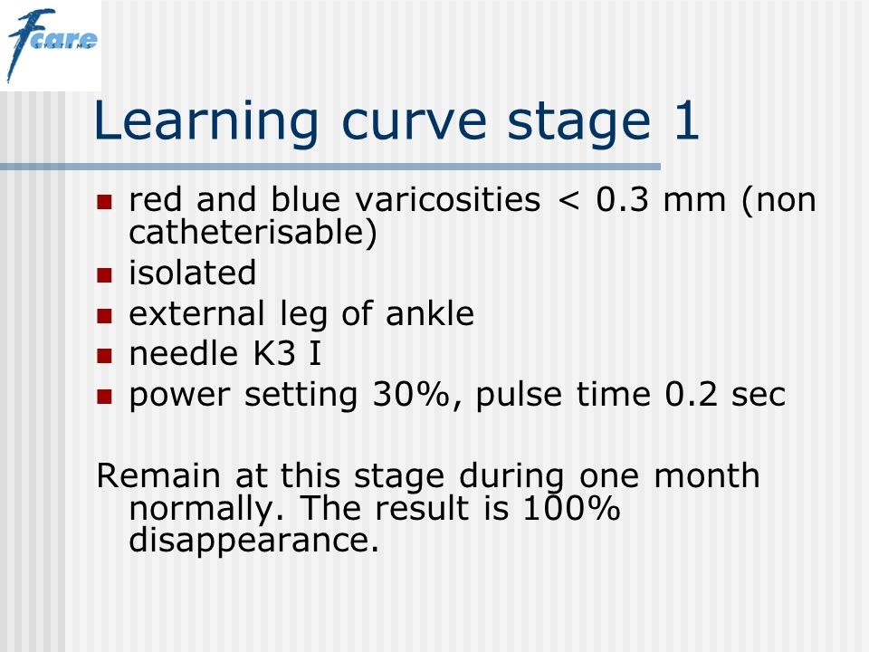 Learning curve stage 1 red and blue varicosities < 0.3 mm (non catheterisable) isolated. external leg of ankle.