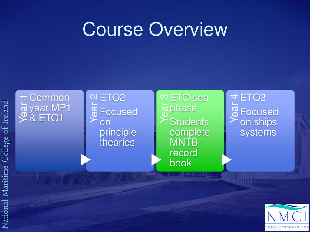 ETO Training at the National Maritime College of Ireland