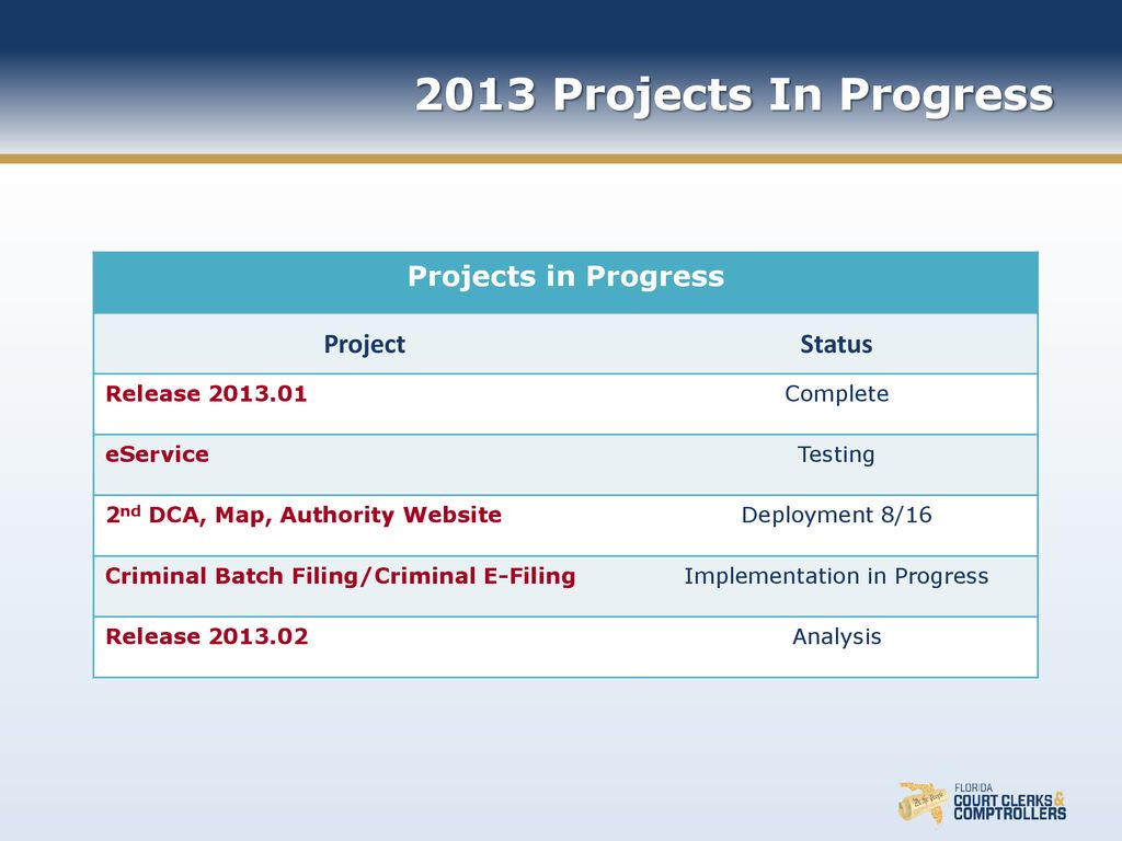Florida Dca Map.The Florida Courts Eportal Efiling Overview Ppt Download