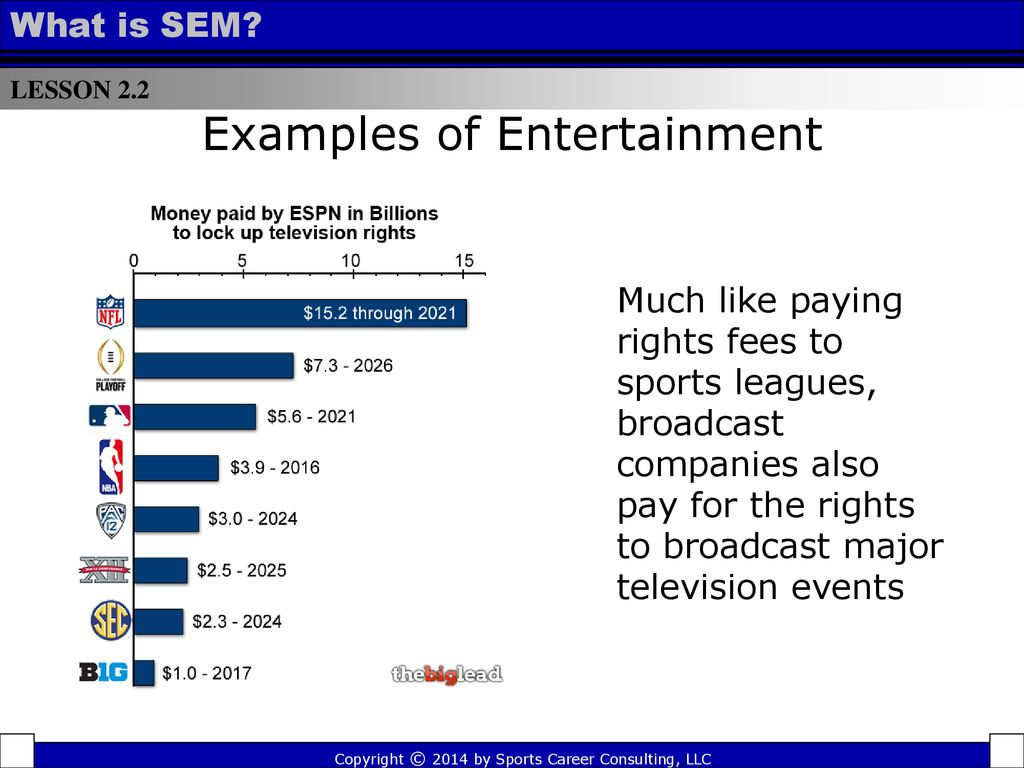 the fusion of marketing with sports entertainment ppt download