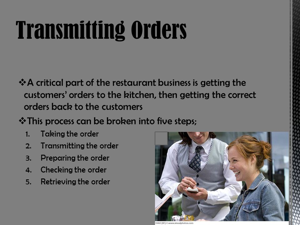 Transmitting Orders