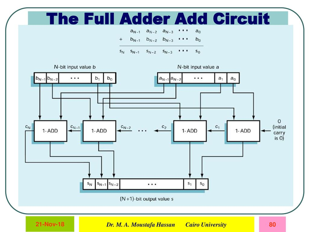 Elec Power Engineering Cairo University Giza Egypt Ppt Download The Full Adder Interactive Circuit Add