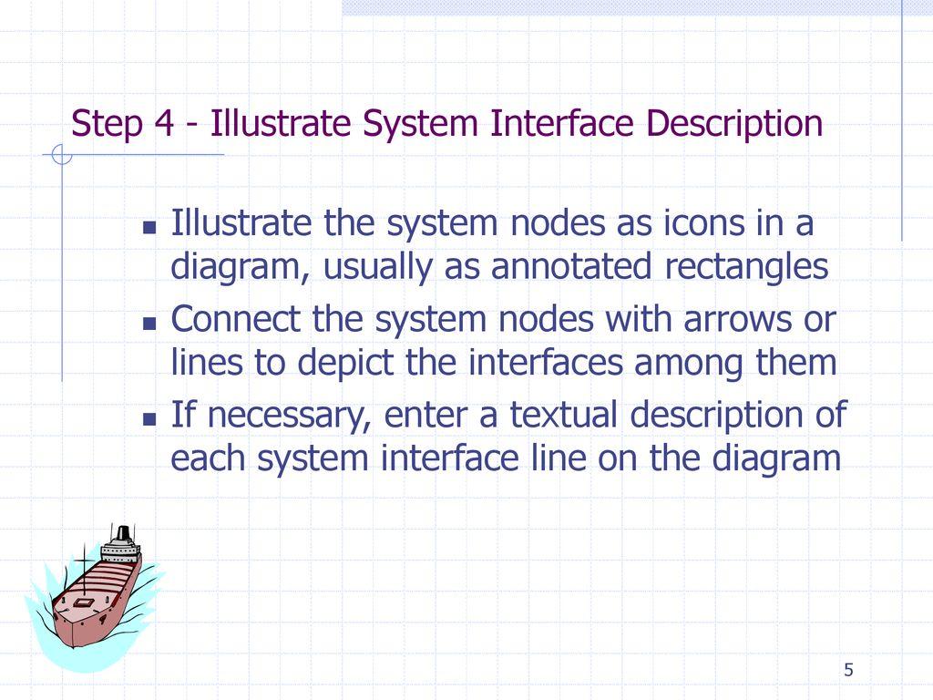 step 4 - illustrate system interface description