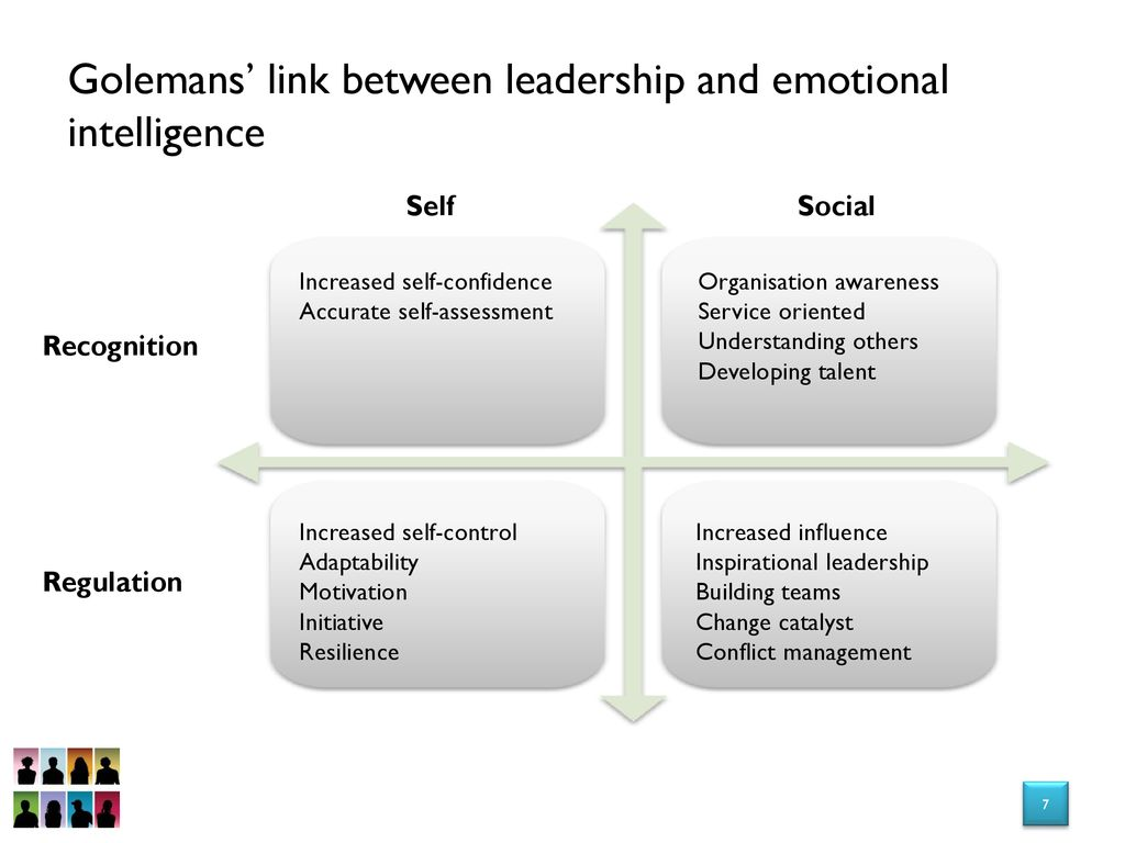 link between leadership and management