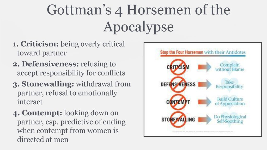 Sexuality in Adolescence - ppt download