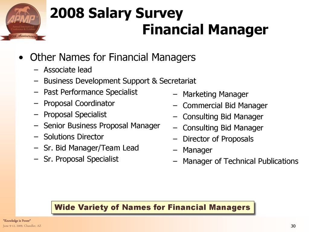 Results of 2008 Salary Survey - ppt download