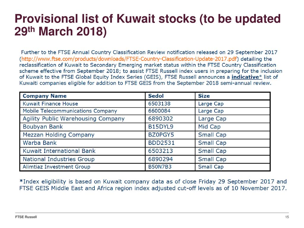 Capital Markets Authority – Kuwait Conference March ppt download