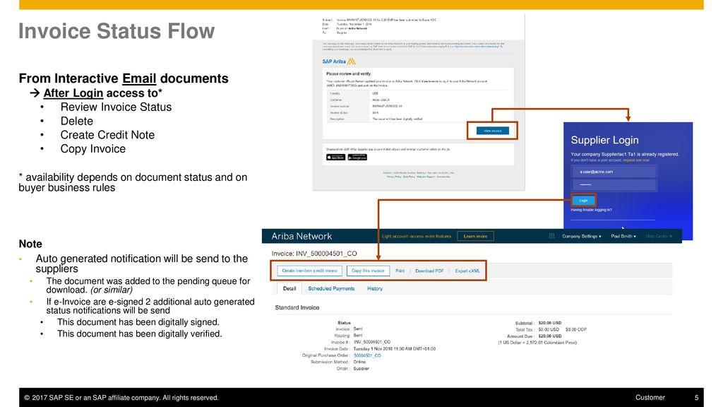 Light Enablement Functional Training SAP Ariba - ppt download