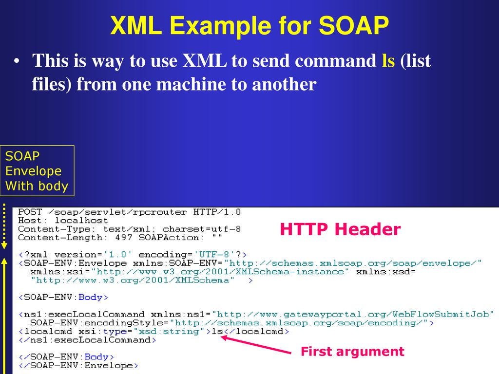 X-Informatics: I-400 and I-590 An Introduction to XML - ppt