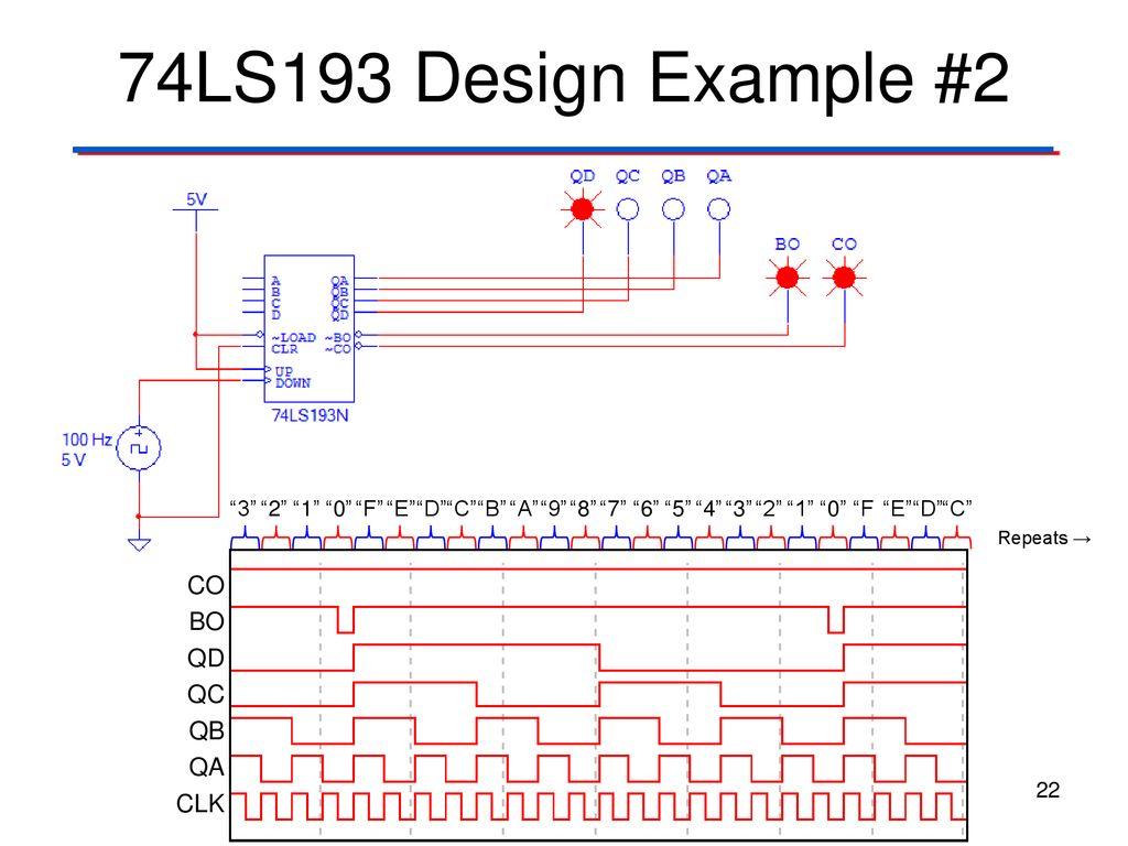 Logic Diagram 74193 Best Wiring Library Xl600r 22 Synchronous