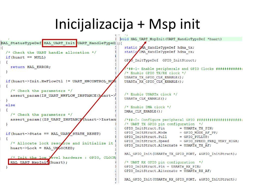 32-bitni mikrokontroleri i primena - MS1BMP - ppt download