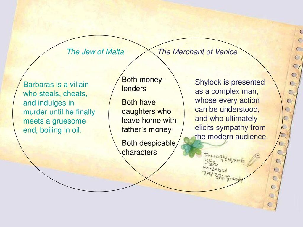 The Merchant of Venice William Shakespeare  - ppt download
