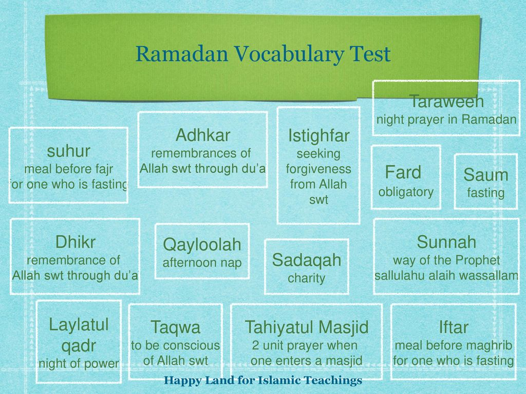 Happy Land for Islamic Teachings - ppt download