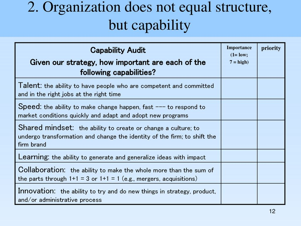 organizational learning capability generating and generalizing ideas with impact