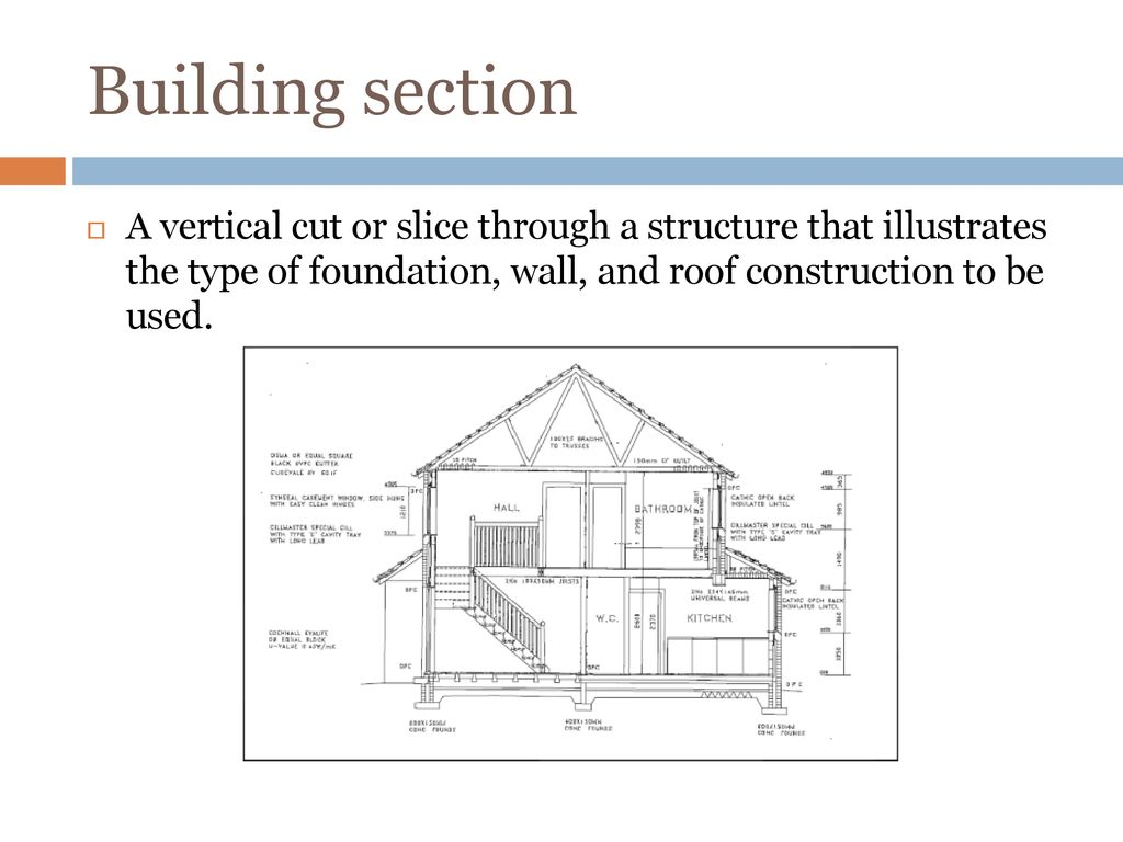 Building Section A Vertical Cut Or Slice Through A Structure That