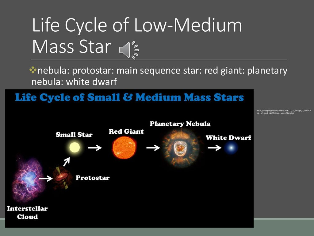 chapter 26 3 life cycles of stars ppt download the life of a high-mass main-sequence star diagram of a low mass stars life