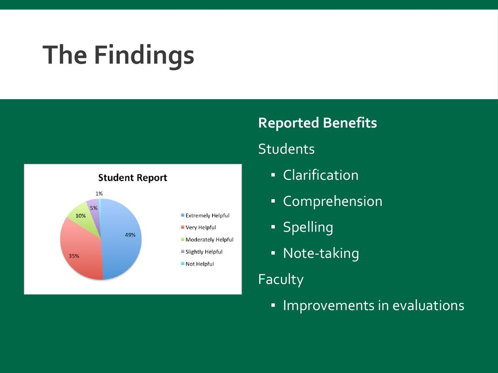 The Findings Reported Benefits Students Clarification Comprehension